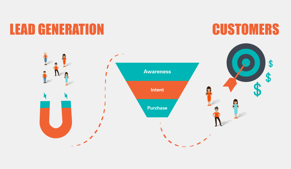 Lead Generation for company