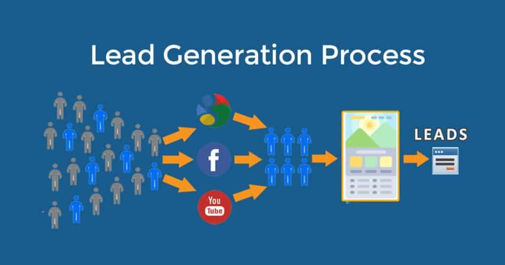 lead-generation-process