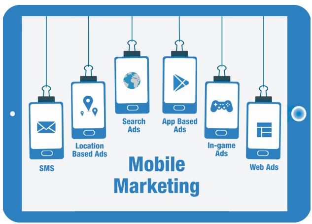 mobile marketing groarz